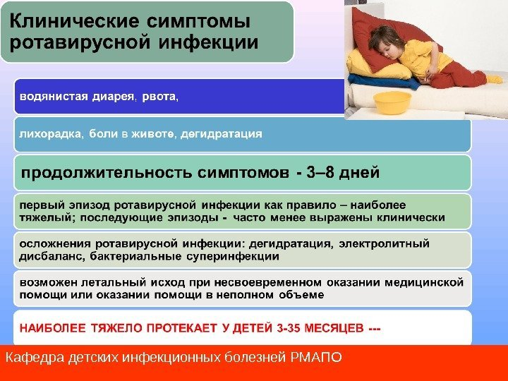 инкубационный период ротавирусной инфекции у детей